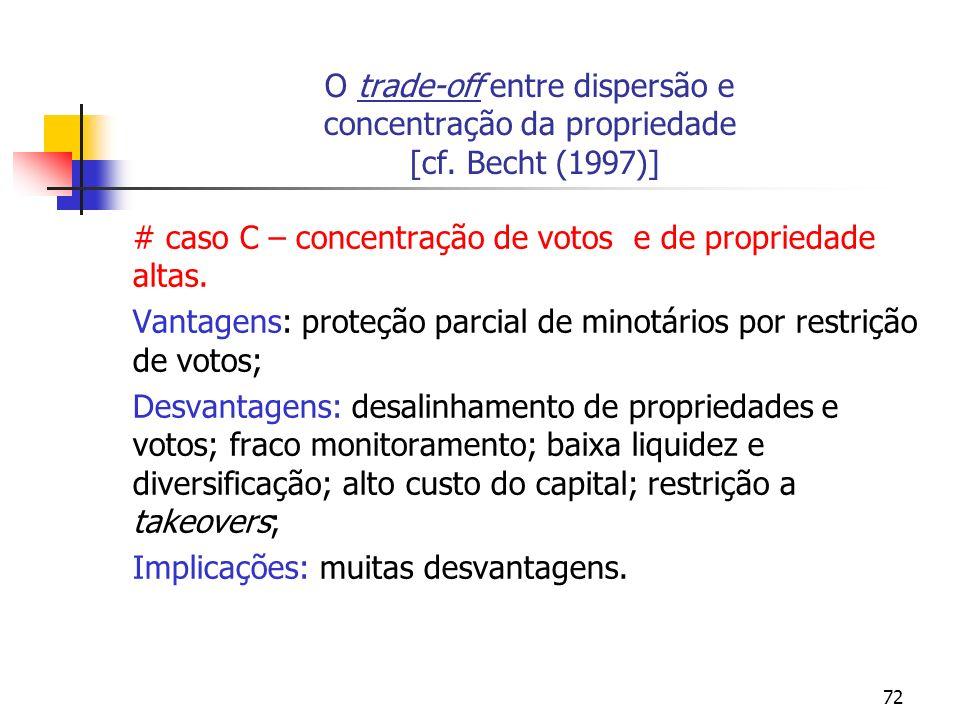 O trade-off entre dispersão e concentração da propriedade [cf